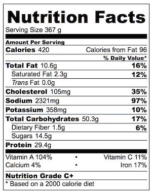 Vietnamese Noodle Bowl Nutrition