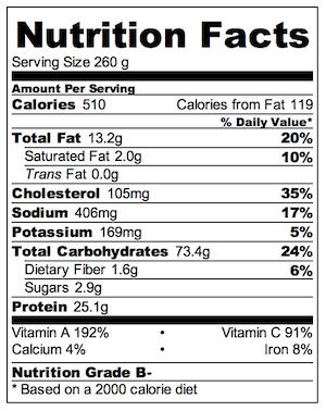 Pad See Ew Nutrition