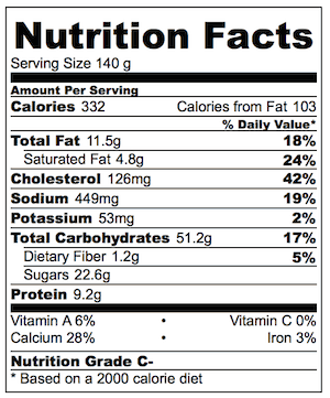 French Toast Sticks Nutrition