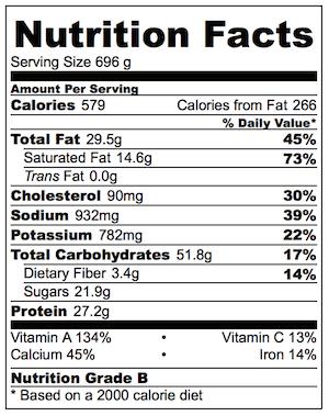 Cream of Chicken Soup Nutrition 1