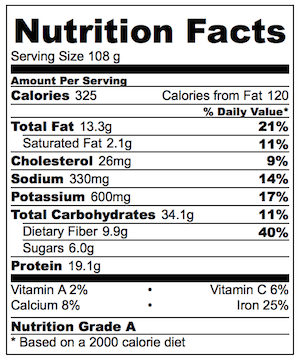 Hummus Nutrition