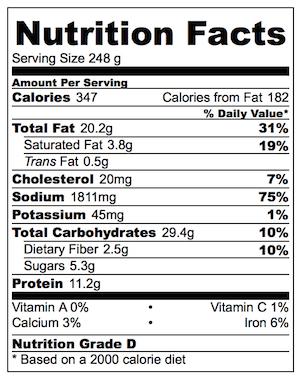 Vietnamese Pork Cutlets Nutrition