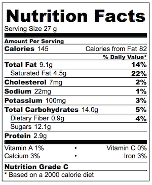 Reese's Peanut Butter Cups Nutrition