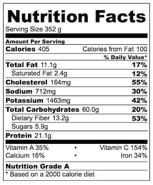 Huevos Rancheros Tortilla Bowls Nutrition
