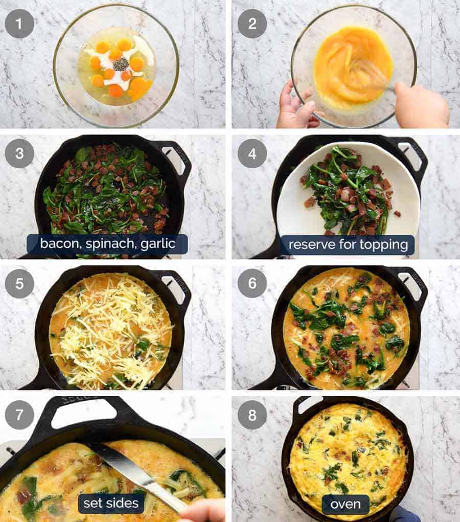 How to make Frittata