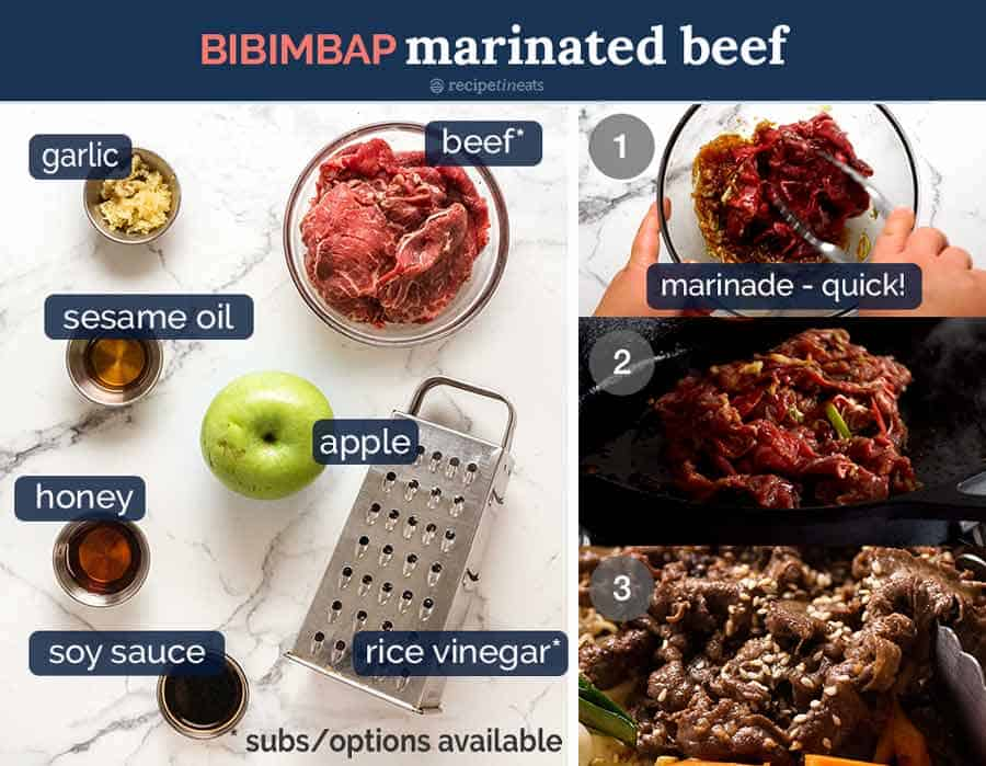 Marinated Beef for Bibimbap