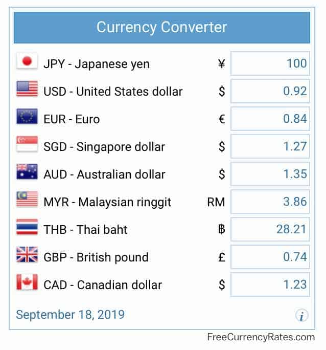 Japanese-YEN-currency-rate---18-Sept-2019