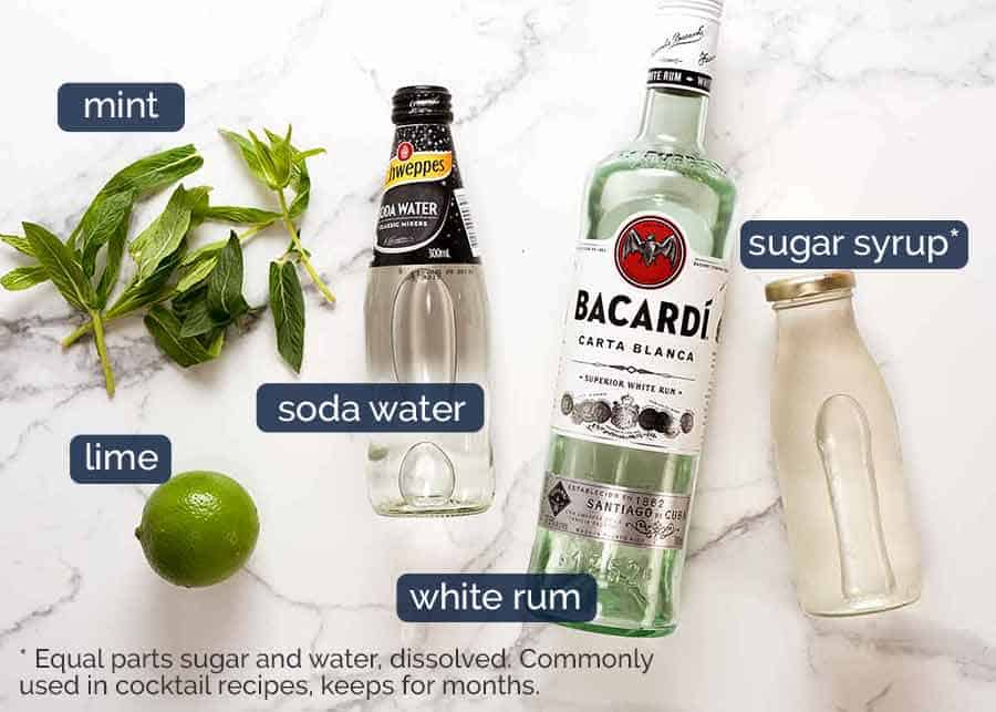 Ingredients in Mojito